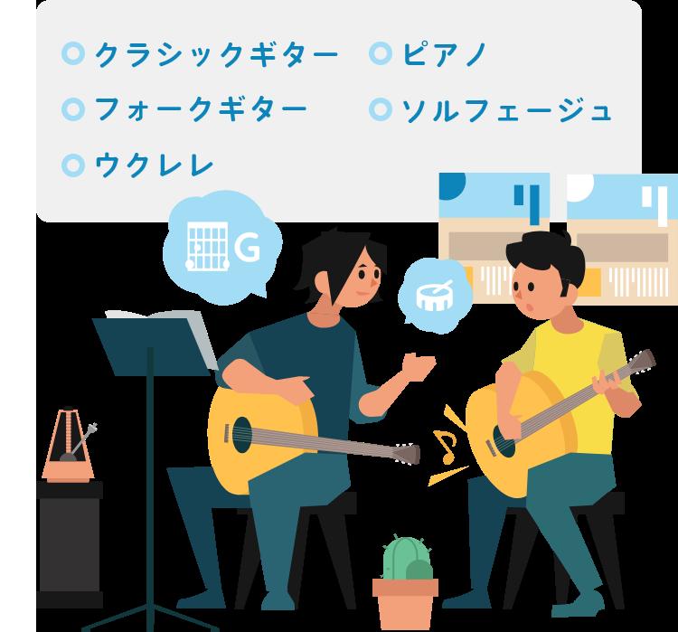 クラシックギター、フォークギター、ウクレレ、ピアノ、ソルフェージュ
